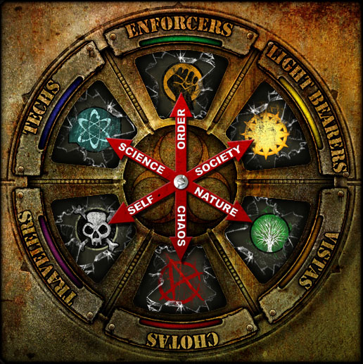 Faction_Wheel